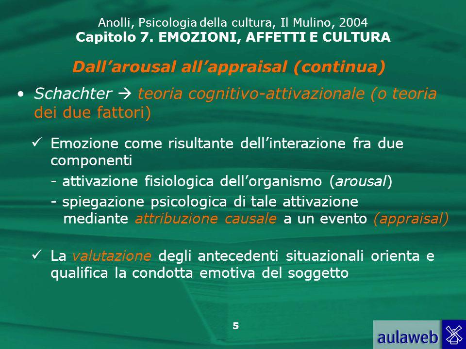 6 Anolli, Psicologia della cultura, Il Mulino, 2004 Capitolo 7.