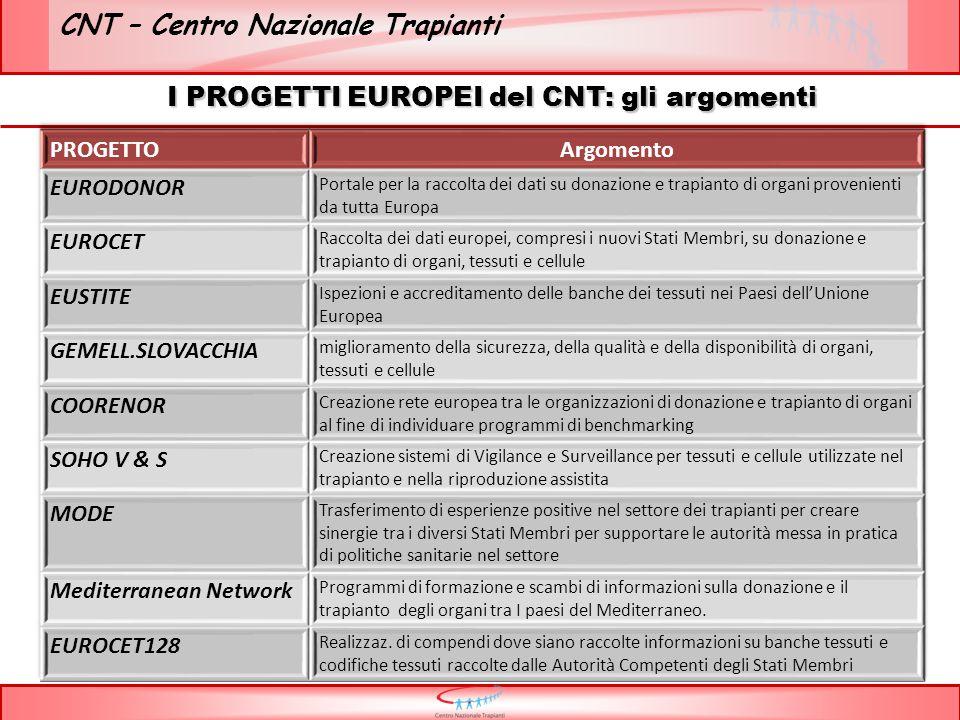 CNT – Centro Nazionale Trapianti I PROGETTI EUROPEI del CNT: gli argomenti