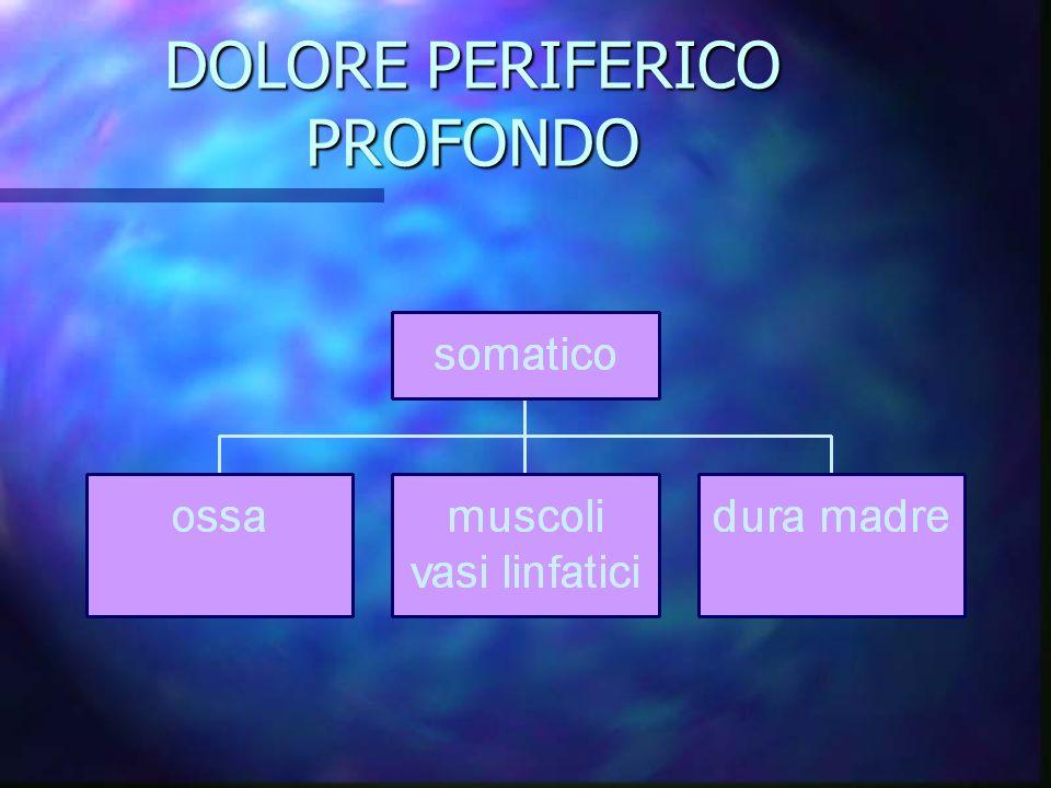 DOLORE PERIFERICO PROFONDO