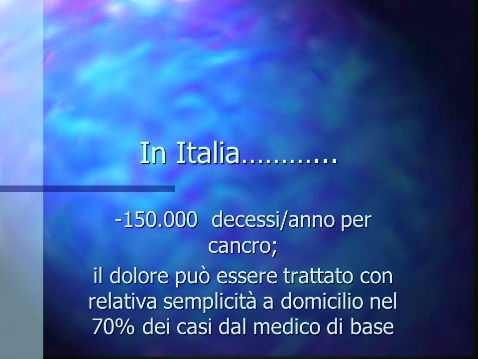 In Italia………... -150.000 decessi/anno per cancro; il dolore può essere trattato con relativa semplicità a domicilio nel 70% dei casi dal medico di bas