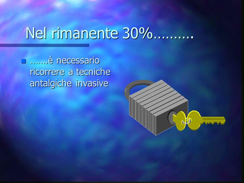 Nel rimanente 30%………. n …….è necessario ricorrere a tecniche antalgiche invasive