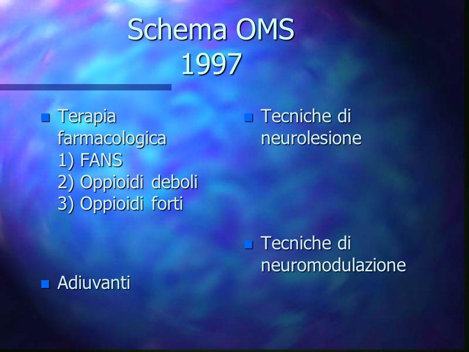 Schema OMS 1997 n Terapia farmacologica 1) FANS 2) Oppioidi deboli 3) Oppioidi forti n Adiuvanti n Tecniche di neurolesione n Tecniche di neuromodulaz
