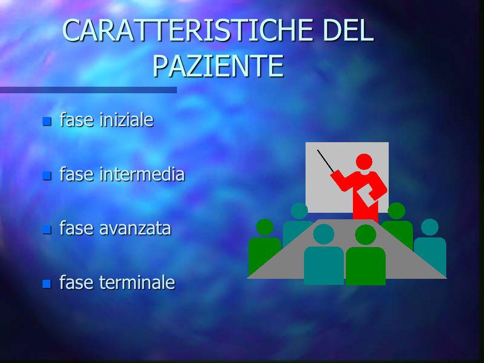 CARATTERISTICHE DEL PAZIENTE n fase iniziale n fase intermedia n fase avanzata n fase terminale