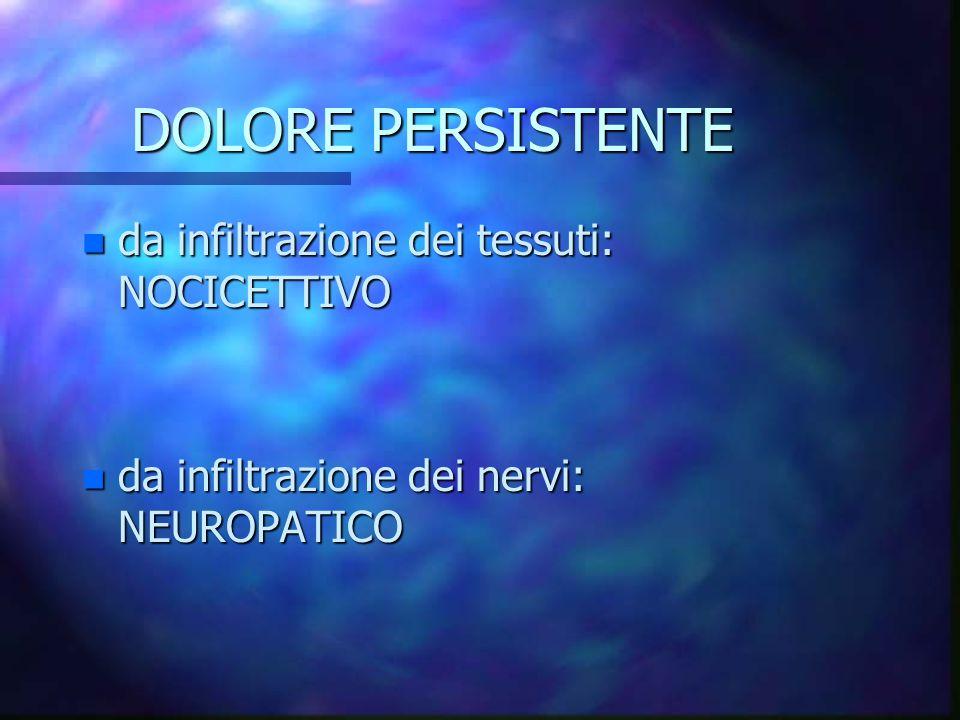 DOLORE PERSISTENTE n da infiltrazione dei tessuti: NOCICETTIVO n da infiltrazione dei nervi: NEUROPATICO