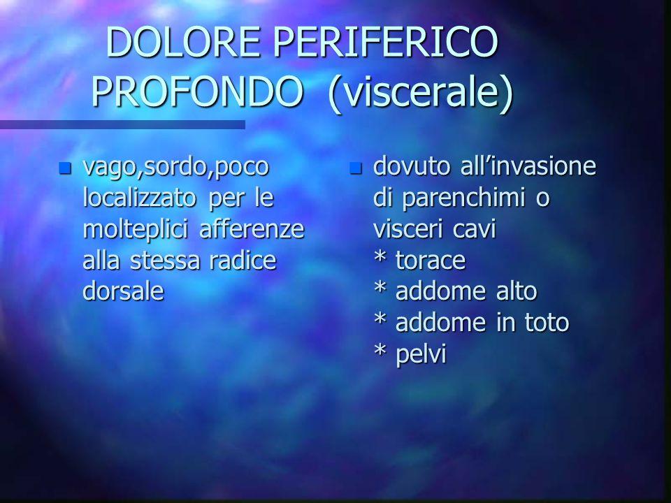 DOLORE PERIFERICO PROFONDO (viscerale) n vago,sordo,poco localizzato per le molteplici afferenze alla stessa radice dorsale n dovuto all'invasione di