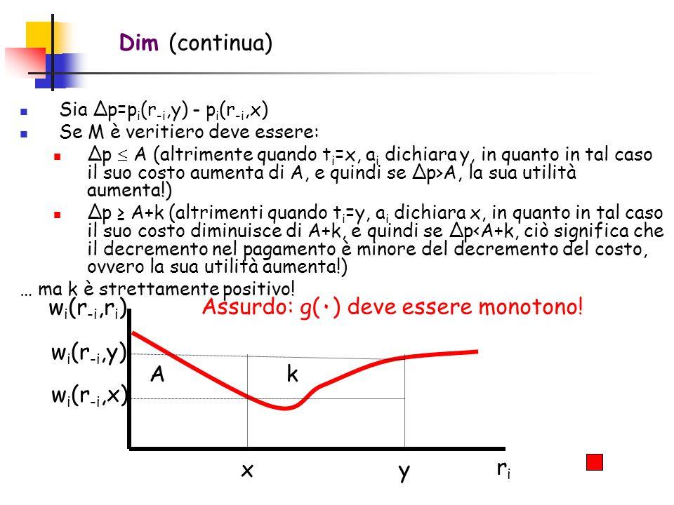 Sia ∆p=p i (r -i,y) - p i (r -i,x) Se M è veritiero deve essere: ∆p  A (altrimente quando t i =x, a i dichiara y, in quanto in tal caso il suo costo aumenta di A, e quindi se ∆p>A, la sua utilità aumenta!) ∆p ≥ A+k (altrimenti quando t i =y, a i dichiara x, in quanto in tal caso il suo costo diminuisce di A+k, e quindi se ∆p<A+k, ciò significa che il decremento nel pagamento è minore del decremento del costo, ovvero la sua utilità aumenta!) … ma k è strettamente positivo.