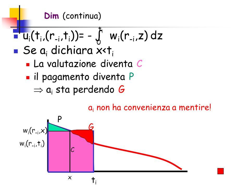 u i (t i,(r -i,t i ))= - ∫ w i (r -i,z) dz Se a i dichiara x<t i La valutazione diventa C il pagamento diventa P  a i sta perdendo G Dim (continua) titi w i (r -i,t i ) 0 titi G C P x w i (r -i,x) a i non ha convenienza a mentire!