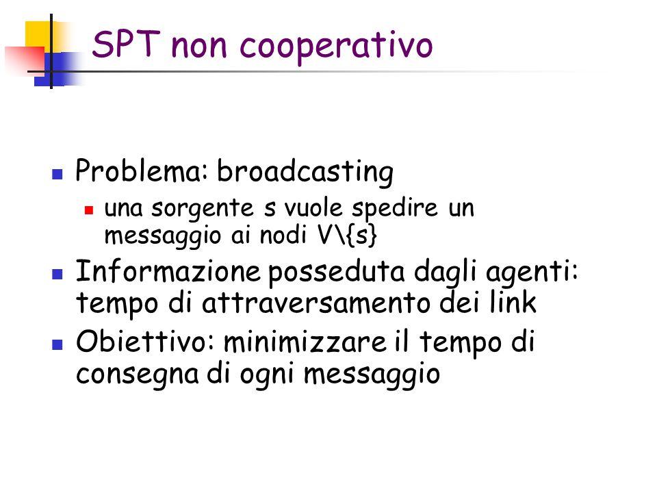 SPT non cooperativo Problema: broadcasting una sorgente s vuole spedire un messaggio ai nodi V\{s} Informazione posseduta dagli agenti: tempo di attraversamento dei link Obiettivo: minimizzare il tempo di consegna di ogni messaggio