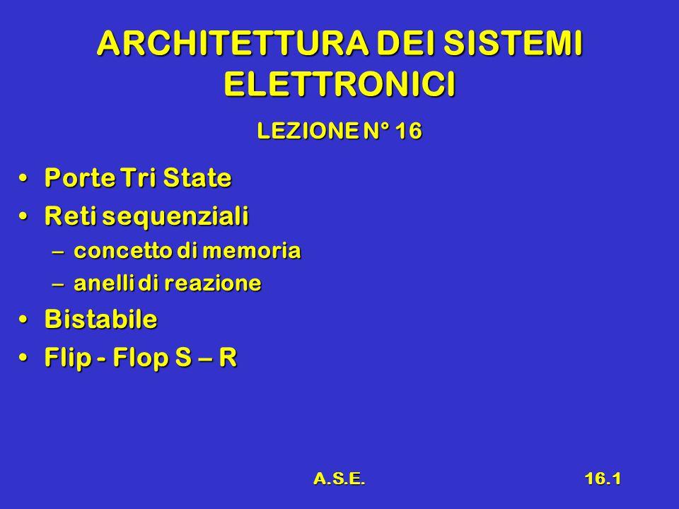 A.S.E.16.1 ARCHITETTURA DEI SISTEMI ELETTRONICI LEZIONE N° 16 Porte Tri StatePorte Tri State Reti sequenzialiReti sequenziali –concetto di memoria –anelli di reazione BistabileBistabile Flip - Flop S – RFlip - Flop S – R