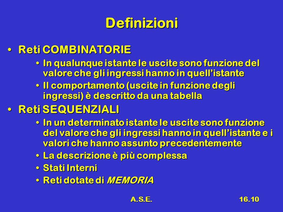 A.S.E.16.10 Definizioni Reti COMBINATORIEReti COMBINATORIE In qualunque istante le uscite sono funzione del valore che gli ingressi hanno in quell'istanteIn qualunque istante le uscite sono funzione del valore che gli ingressi hanno in quell'istante Il comportamento (uscite in funzione degli ingressi) è descritto da una tabellaIl comportamento (uscite in funzione degli ingressi) è descritto da una tabella Reti SEQUENZIALIReti SEQUENZIALI In un determinato istante le uscite sono funzione del valore che gli ingressi hanno in quell'istante e i valori che hanno assunto precedentementeIn un determinato istante le uscite sono funzione del valore che gli ingressi hanno in quell'istante e i valori che hanno assunto precedentemente La descrizione è più complessaLa descrizione è più complessa Stati InterniStati Interni Reti dotate di MEMORIAReti dotate di MEMORIA