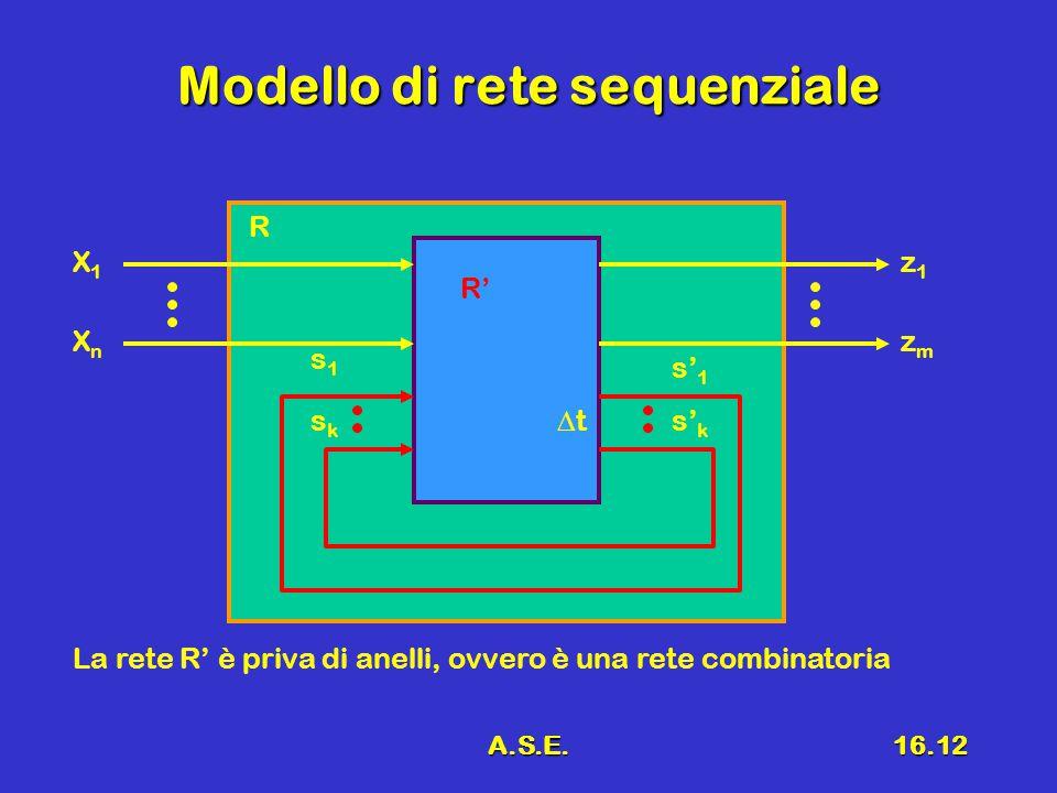 A.S.E.16.12 Modello di rete sequenziale R R' X1X1 XnXn z1z1 zmzm s1s1 sksk s' 1 s' k tt La rete R' è priva di anelli, ovvero è una rete combinatoria
