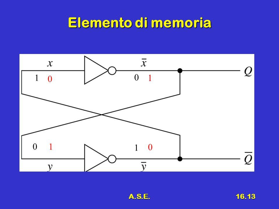 A.S.E.16.13 Elemento di memoria 0 1 0 1 1 1 0 0