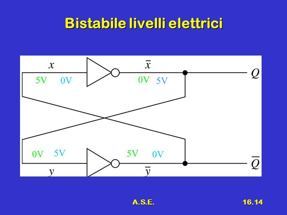 A.S.E.16.14 Bistabile livelli elettrici 0V 5V 0V 5V 0V