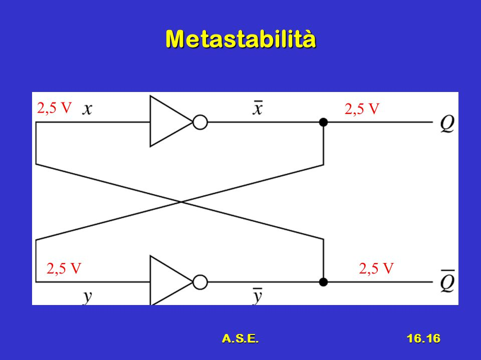 A.S.E.16.16 Metastabilità 2,5 V