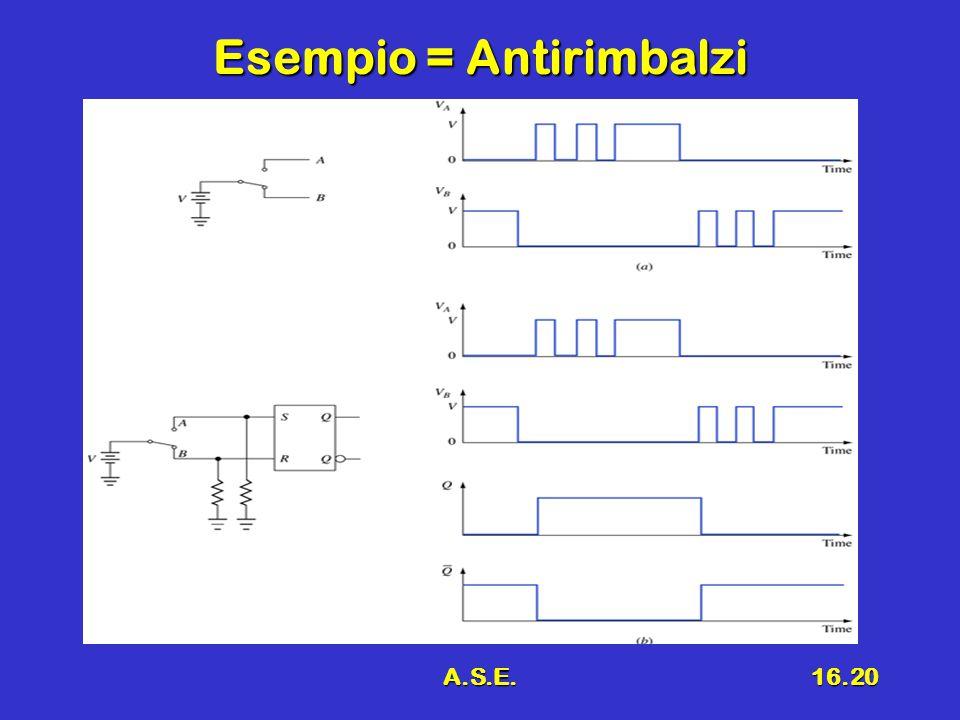 A.S.E.16.20 Esempio = Antirimbalzi