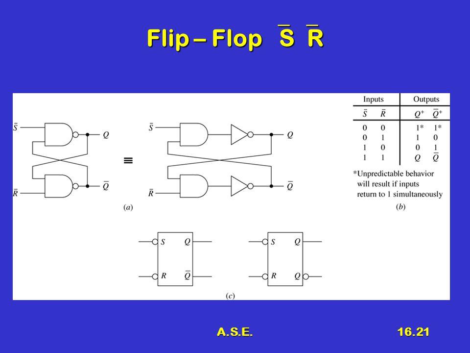 A.S.E.16.21 Flip – Flop  S  R