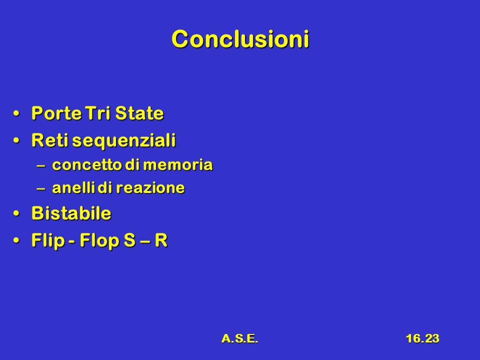 A.S.E.16.23 Conclusioni Porte Tri StatePorte Tri State Reti sequenzialiReti sequenziali –concetto di memoria –anelli di reazione BistabileBistabile Flip - Flop S – RFlip - Flop S – R