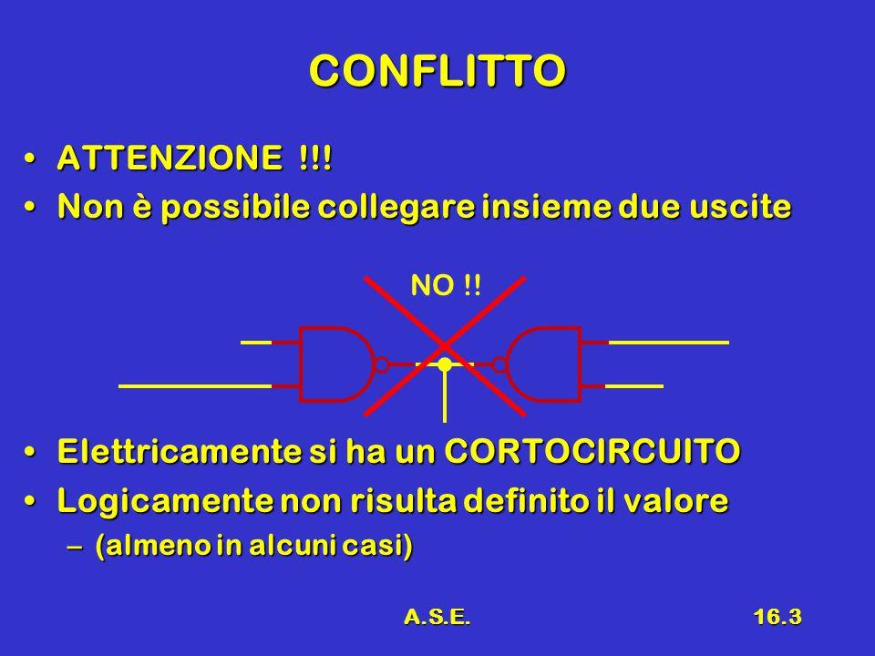 A.S.E.16.3 CONFLITTO ATTENZIONE !!!ATTENZIONE !!.