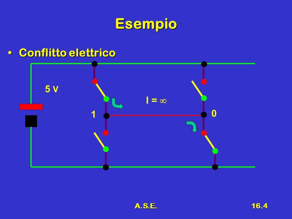 A.S.E.16.4 Esempio Conflitto elettricoConflitto elettrico I =  5 V 1 0