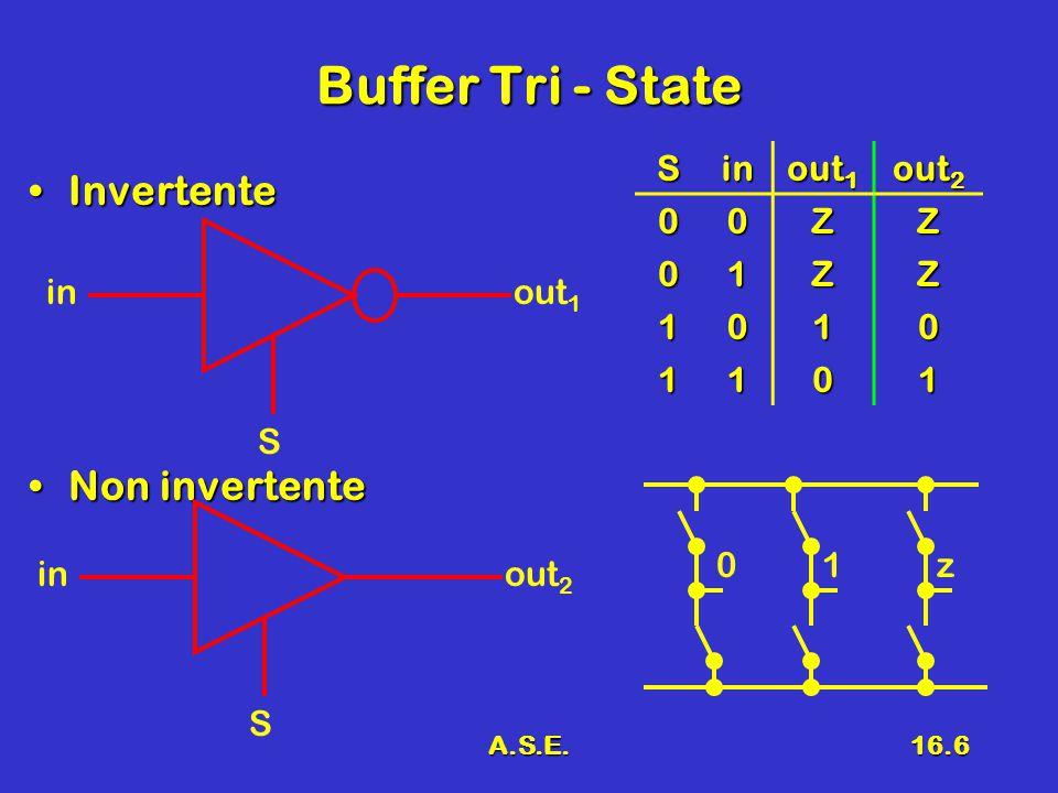 A.S.E.16.6 Buffer Tri - State InvertenteInvertente Non invertenteNon invertente S inout 1 S inout 2 Sin out 1 out 2 00ZZ 01ZZ 1010 1101 01z