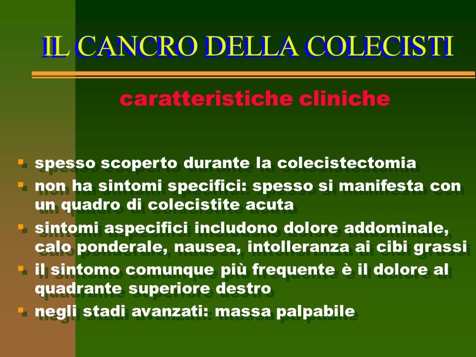IL CANCRO DELLA COLECISTI caratteristiche cliniche  spesso scoperto durante la colecistectomia  non ha sintomi specifici: spesso si manifesta con un