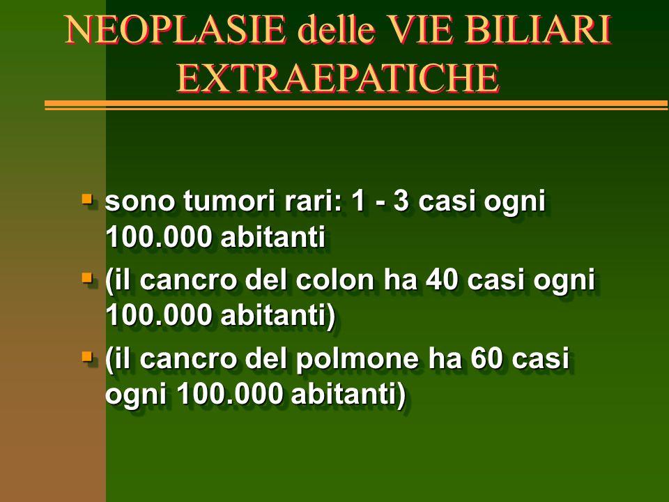 NEOPLASIE delle VIE BILIARI EXTRAEPATICHE  sono tumori rari: 1 - 3 casi ogni 100.000 abitanti  (il cancro del colon ha 40 casi ogni 100.000 abitanti
