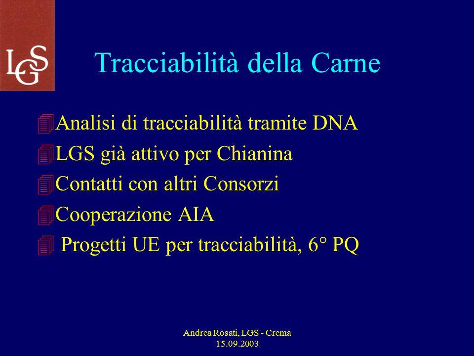 Andrea Rosati, LGS - Crema 15.09.2003 Tracciabilità della Carne 4Analisi di tracciabilità tramite DNA 4LGS già attivo per Chianina 4Contatti con altri Consorzi 4Cooperazione AIA 4 Progetti UE per tracciabilità, 6° PQ