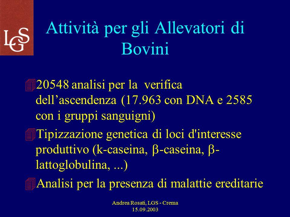 Andrea Rosati, LGS - Crema 15.09.2003 Attività per gli Allevatori di Bovini 420548 analisi per la verifica dell'ascendenza (17.963 con DNA e 2585 con i gruppi sanguigni)  Tipizzazione genetica di loci d interesse produttivo (k-caseina,  -caseina,  - lattoglobulina,...) 4Analisi per la presenza di malattie ereditarie