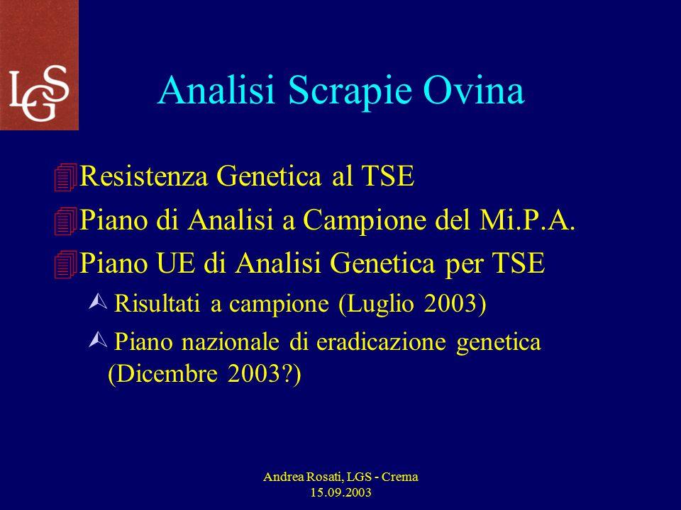 Andrea Rosati, LGS - Crema 15.09.2003 Analisi del Mangime 4Importanza qualità dell'alimentazione del bestiame Ù BSE, analisi DNA Ù OGM, analisi DNA Ù Biologico 4Attività per centri genetici 4Attività per mangimifici (privati e consorzi)