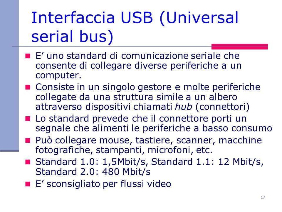 17 Interfaccia USB (Universal serial bus) E' uno standard di comunicazione seriale che consente di collegare diverse periferiche a un computer.