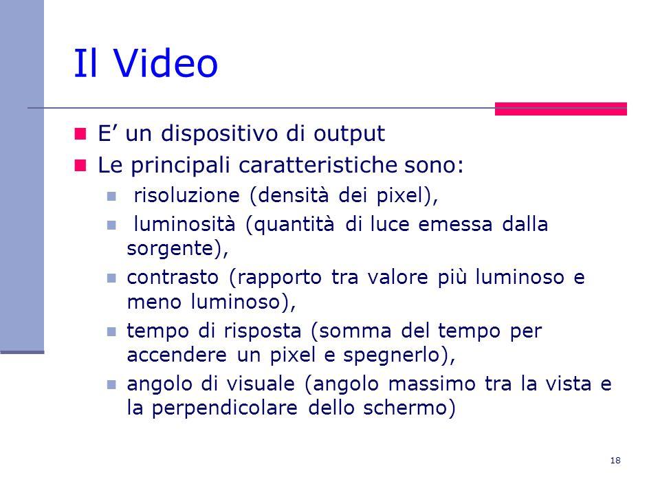 18 Il Video E' un dispositivo di output Le principali caratteristiche sono: risoluzione (densità dei pixel), luminosità (quantità di luce emessa dalla sorgente), contrasto (rapporto tra valore più luminoso e meno luminoso), tempo di risposta (somma del tempo per accendere un pixel e spegnerlo), angolo di visuale (angolo massimo tra la vista e la perpendicolare dello schermo)