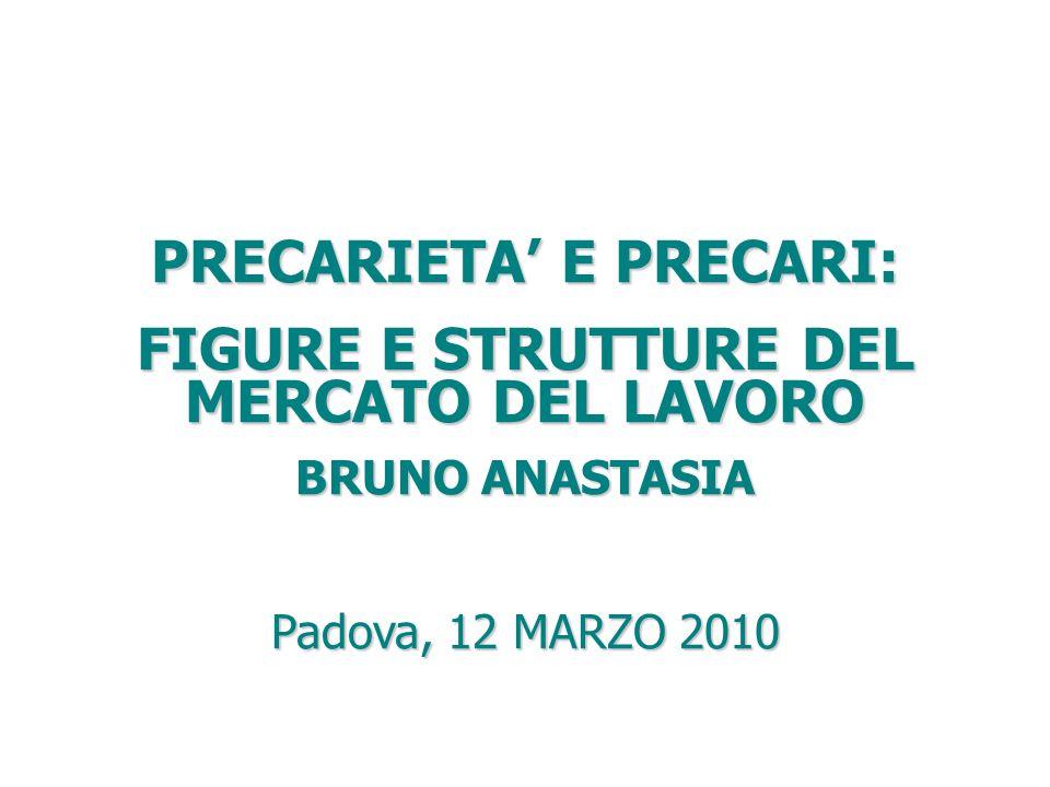 PRECARIETA' E PRECARI: FIGURE E STRUTTURE DEL MERCATO DEL LAVORO BRUNO ANASTASIA Padova, 12 MARZO 2010