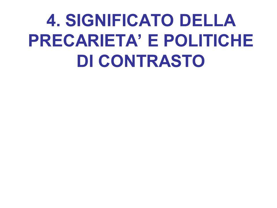 4. SIGNIFICATO DELLA PRECARIETA' E POLITICHE DI CONTRASTO