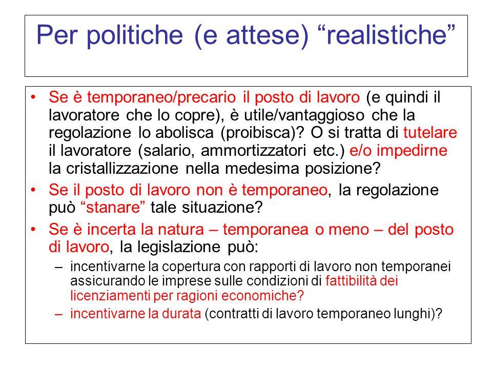 """Per politiche (e attese) """"realistiche"""" Se è temporaneo/precario il posto di lavoro (e quindi il lavoratore che lo copre), è utile/vantaggioso che la r"""
