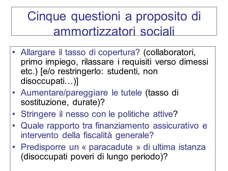 Cinque questioni a proposito di ammortizzatori sociali Allargare il tasso di copertura? (collaboratori, primo impiego, rilassare i requisiti verso dim