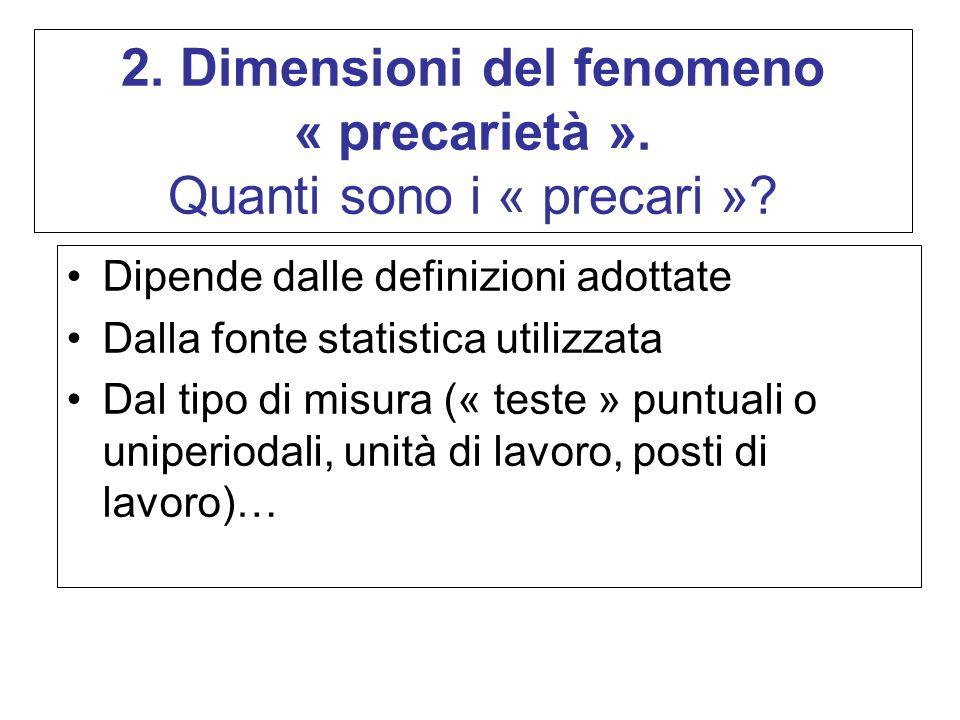 2. Dimensioni del fenomeno « precarietà ». Quanti sono i « precari »? Dipende dalle definizioni adottate Dalla fonte statistica utilizzata Dal tipo di