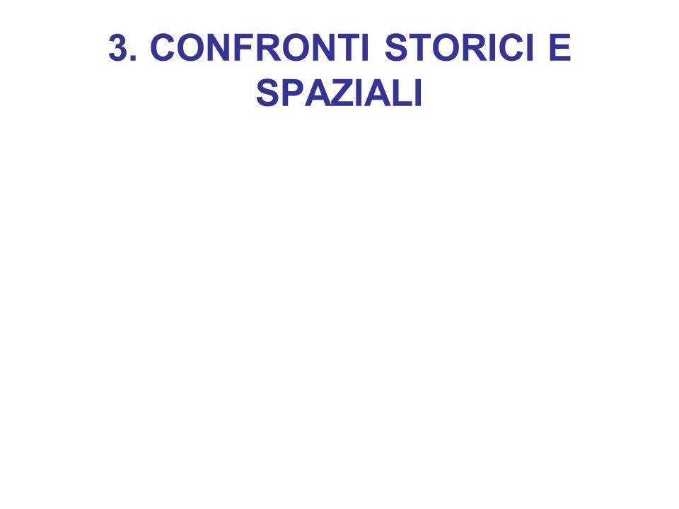 3. CONFRONTI STORICI E SPAZIALI