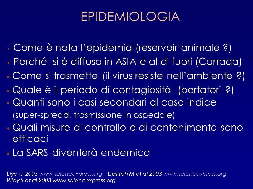 Come è nata l'epidemia (reservoir animale ?) Perché si è diffusa in ASIA e al di fuori (Canada)  Come si trasmette (il virus resiste nell'ambiente ?)