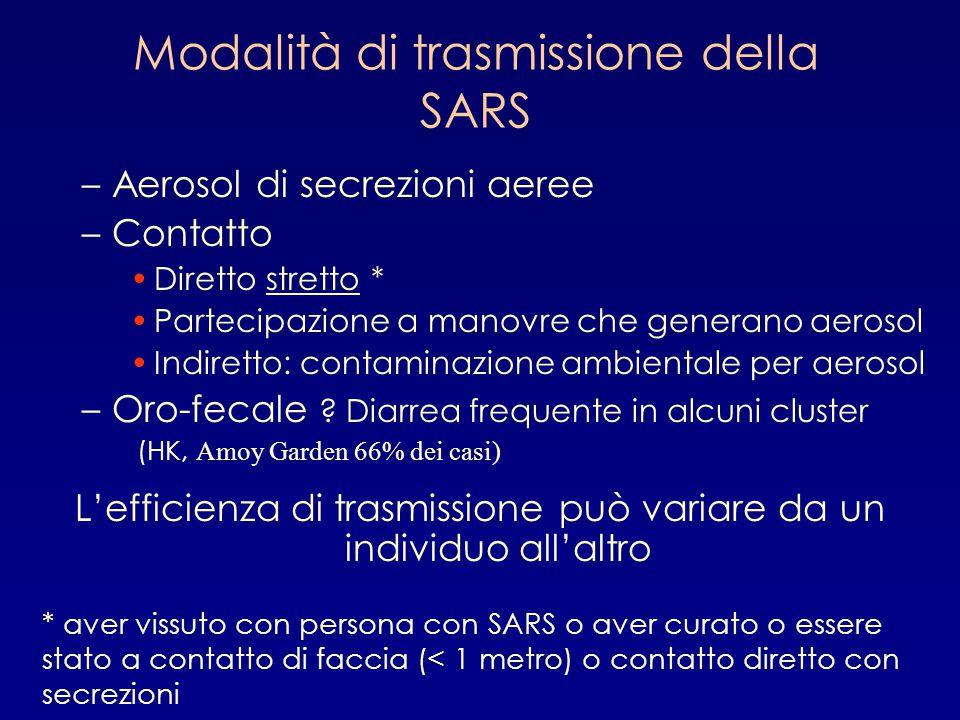 Modalità di trasmissione della SARS –Aerosol di secrezioni aeree –Contatto Diretto stretto * Partecipazione a manovre che generano aerosol Indiretto:
