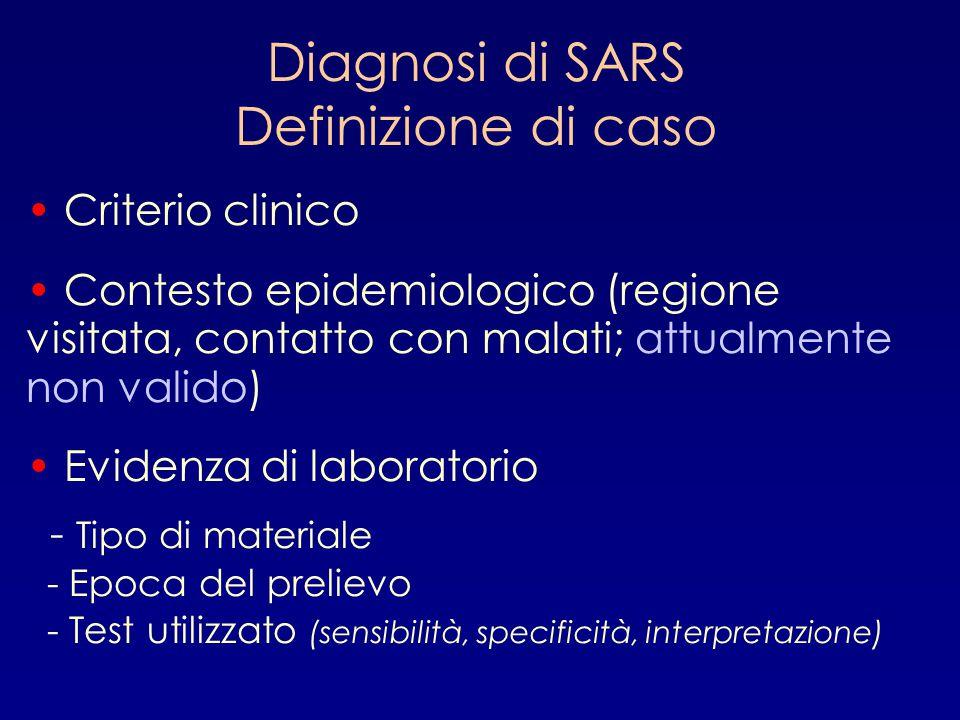 Diagnosi di SARS Definizione di caso Criterio clinico Contesto epidemiologico (regione visitata, contatto con malati; attualmente non valido) Evidenza