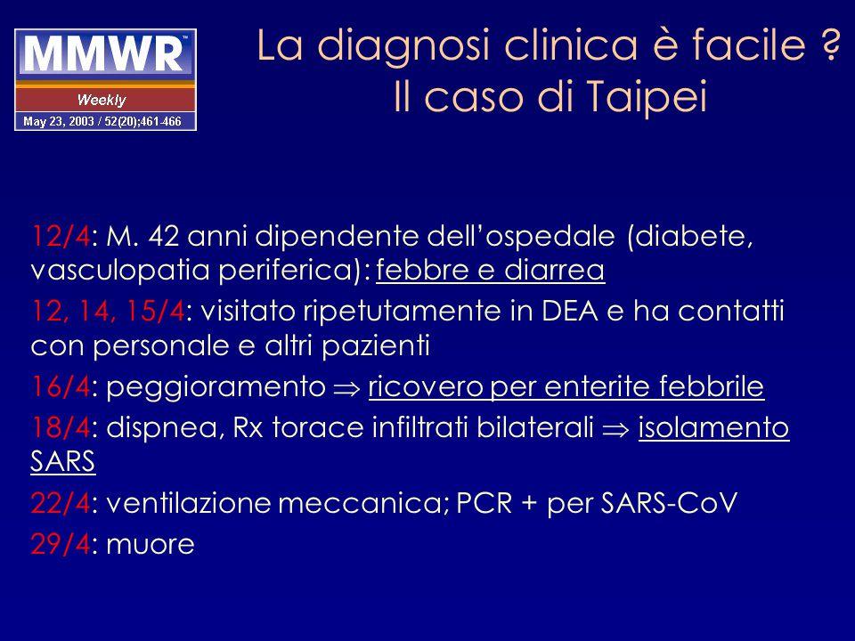 12/4: M. 42 anni dipendente dell'ospedale (diabete, vasculopatia periferica): febbre e diarrea 12, 14, 15/4: visitato ripetutamente in DEA e ha contat