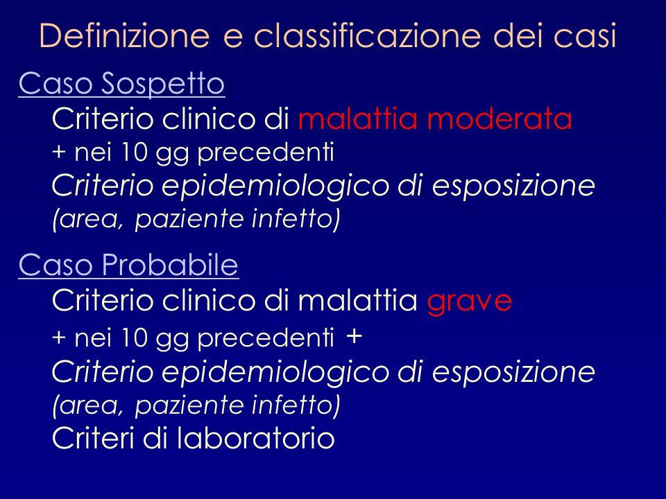 Definizione e classificazione dei casi Caso Sospetto Criterio clinico di malattia moderata + nei 10 gg precedenti Criterio epidemiologico di esposizio