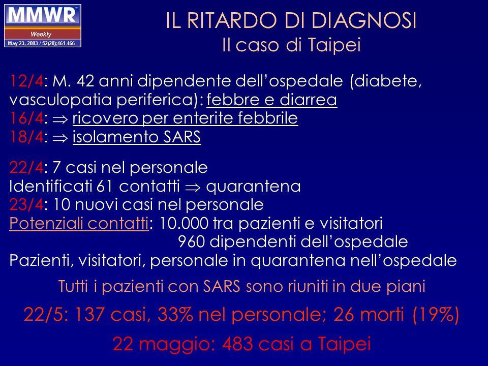 12/4: M. 42 anni dipendente dell'ospedale (diabete, vasculopatia periferica): febbre e diarrea 16/4:  ricovero per enterite febbrile 18/4:  isolamen