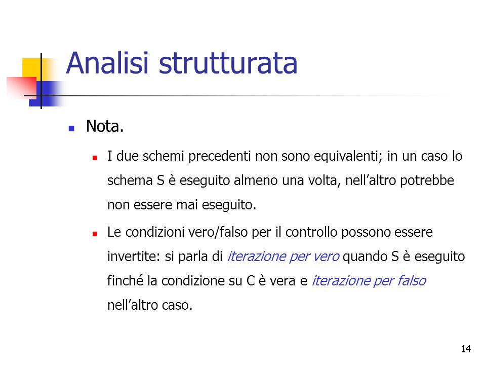 14 Analisi strutturata Nota. I due schemi precedenti non sono equivalenti; in un caso lo schema S è eseguito almeno una volta, nell'altro potrebbe non