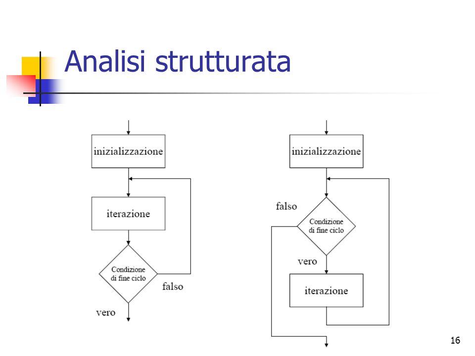 16 Analisi strutturata