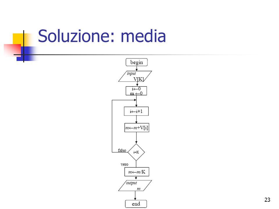23 Soluzione: media
