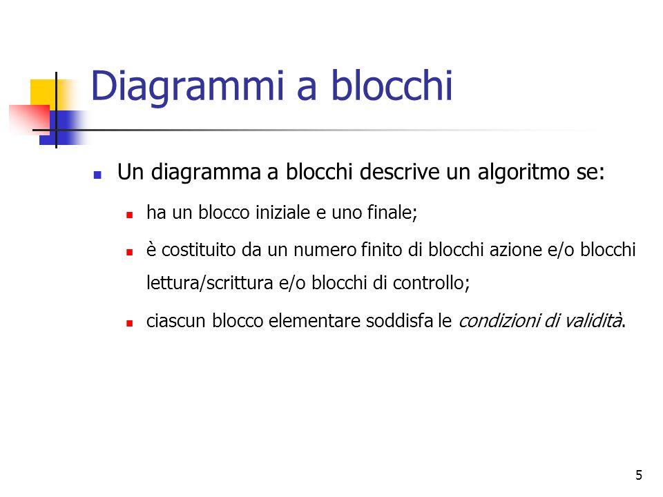 6 Diagrammi a blocchi Condizioni di validità: ciascun blocco azione, lettura/scrittura ha una sola freccia entrante e una sola freccia uscente; ciascun blocco di controllo ha una sola freccia entrante e due frecce uscenti; ciascuna freccia entra in un blocco o si innesta su un'altra freccia; ciascun blocco è raggiungibile dal blocco iniziale; il blocco finale è raggiungibile da qualsiasi altro blocco.