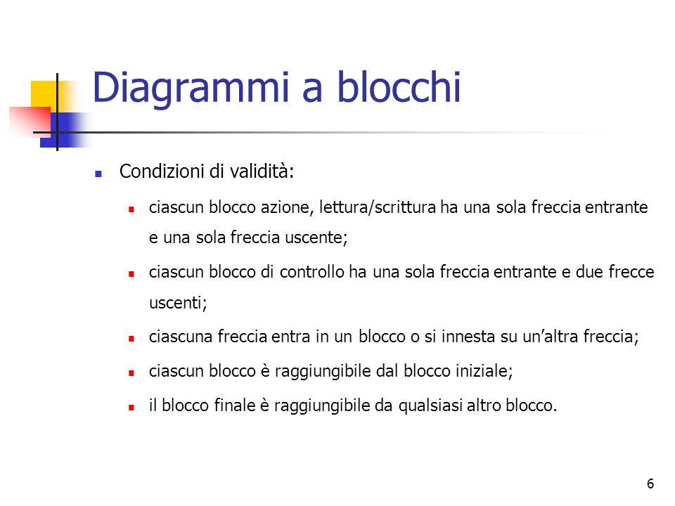 6 Diagrammi a blocchi Condizioni di validità: ciascun blocco azione, lettura/scrittura ha una sola freccia entrante e una sola freccia uscente; ciascu