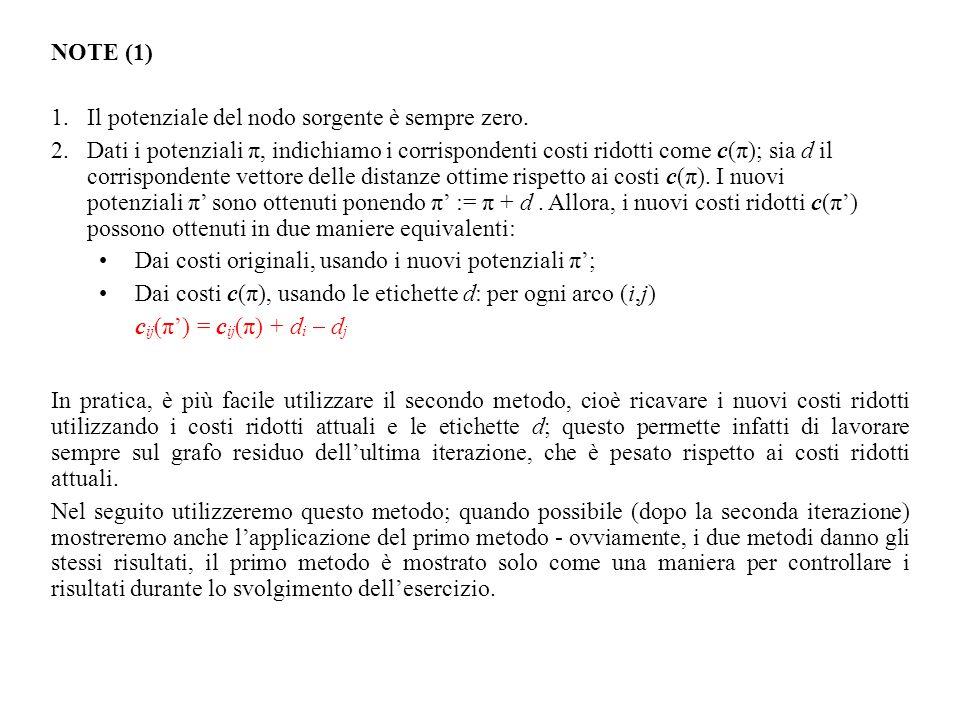 NOTE (1) 1.Il potenziale del nodo sorgente è sempre zero. 2.Dati i potenziali π, indichiamo i corrispondenti costi ridotti come c(π); sia d il corrisp