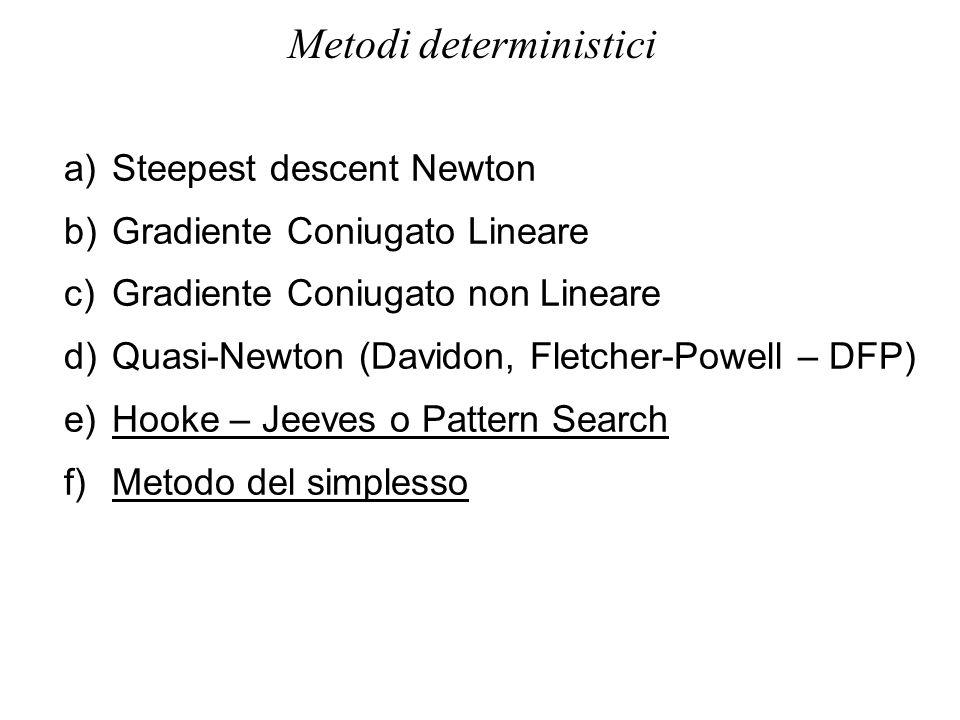 Metodi deterministici a)Steepest descent Newton b)Gradiente Coniugato Lineare c)Gradiente Coniugato non Lineare d)Quasi-Newton (Davidon, Fletcher-Powell – DFP) e)Hooke – Jeeves o Pattern Search f)Metodo del simplesso